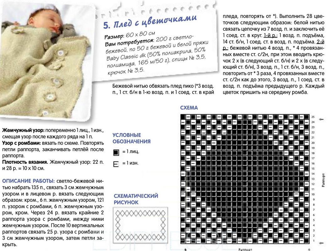 Вязание пледа детям от 0 до 3 лет с описанием спицами 38