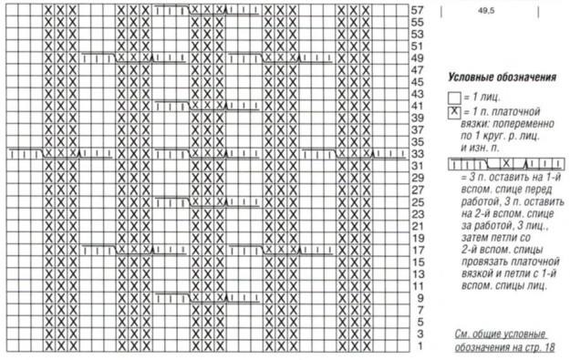 Шарф хомут схема вязания спицами схема