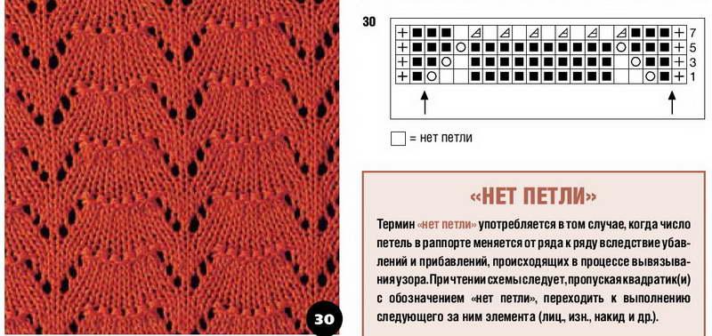 Узоры для вязания спицами с описанием меланж