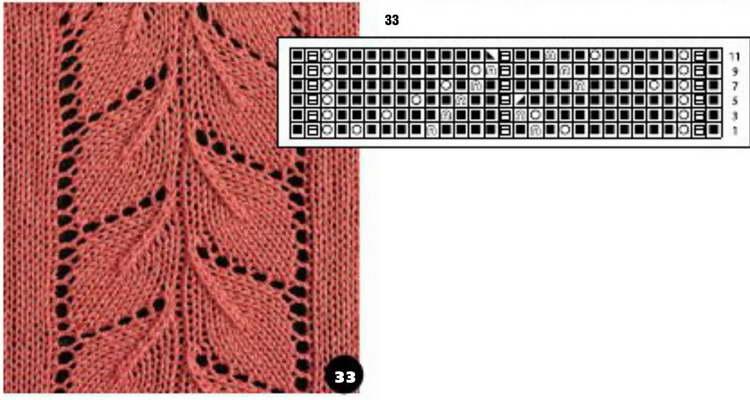 Вязание ажурные узоры с листочками 847