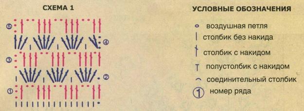 Схема вязания пинеток крючком: