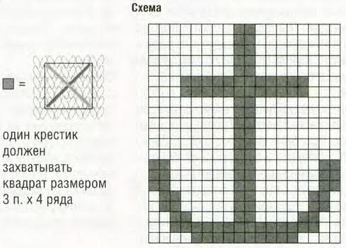 Схема вышивания якоря на