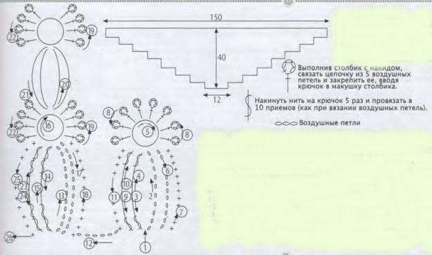 Поделки к космонавтике с шаблонами