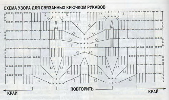 Вязание крючком из пряжи секционного крашения схемы 93