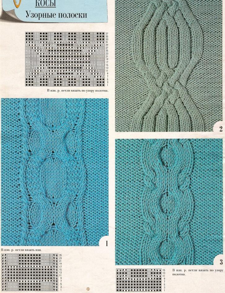 Вязание сложных косичек спицами