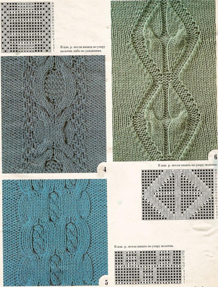Узоры из кос для вязания спицами схемы 24 фотография