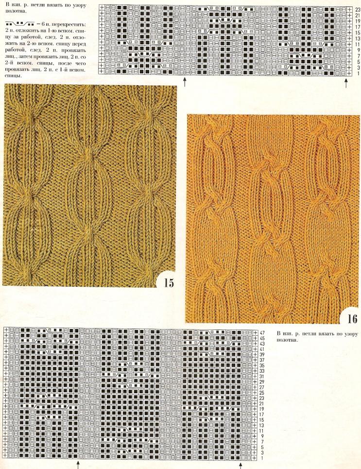 Схемы и описания кос и жгутов спицами
