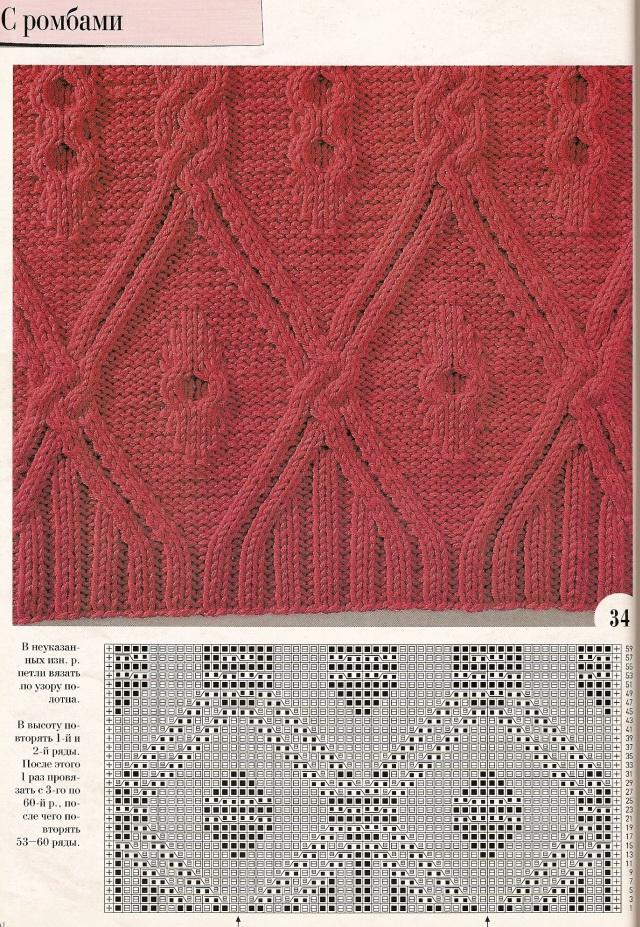 Схемы вязания узоров с ромбами