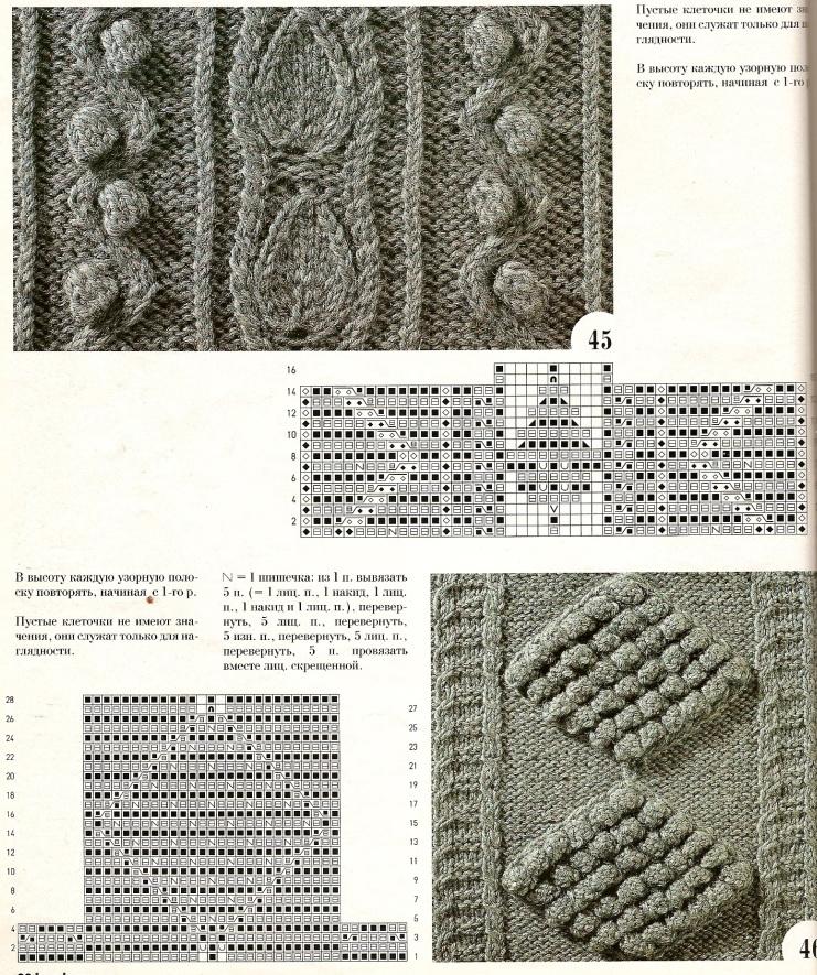 Вязание шишечек в ромбах спицами описание схема
