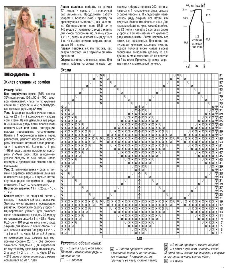 Вязание на спицах схемы описание моделей для дома