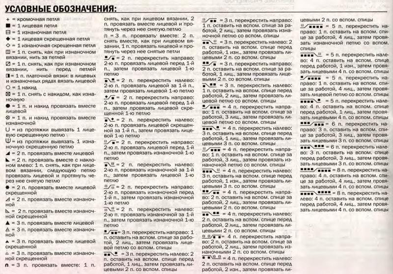 Вязание на спицах расшифровка 179