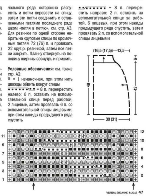 Вязаный кейп спицами схемы и описание