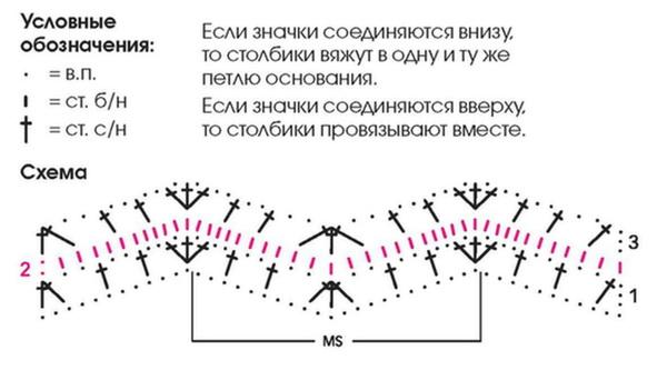 Вязание крючком пуфы зигзаг схемы 71