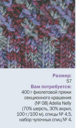Шапка и шарф из меланжевой пряжи