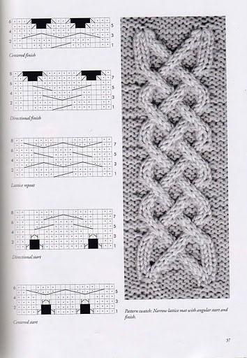 Схема вязания от viking