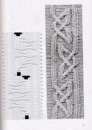 кельтские узоры спицами