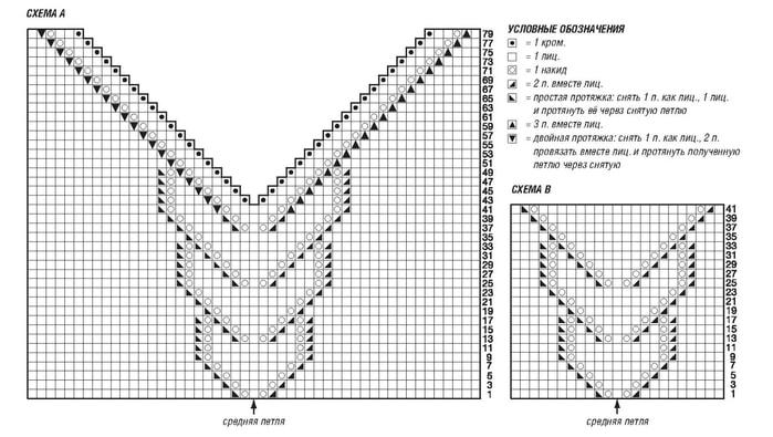 Схемы и рисунки для вязания спицами кофточек для женщин 23