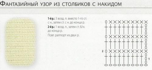 Узор из столбиков с накидом крючком