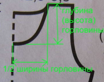 4b0d3cedee8 Расчет петель для вывязывания горловины