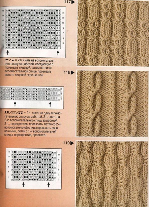 Жгуты и косы спицами схемы и описание