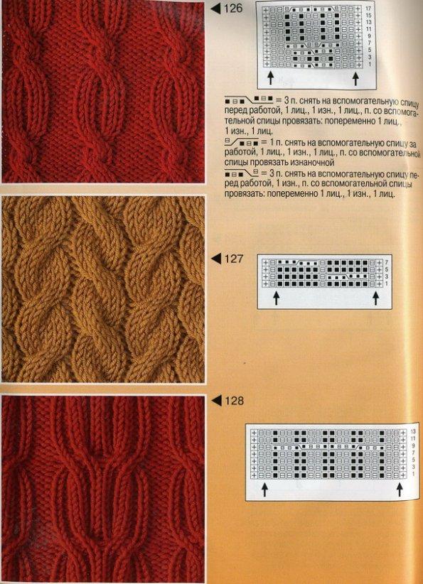 Однотрубная, одноконтурная система отопления, схема