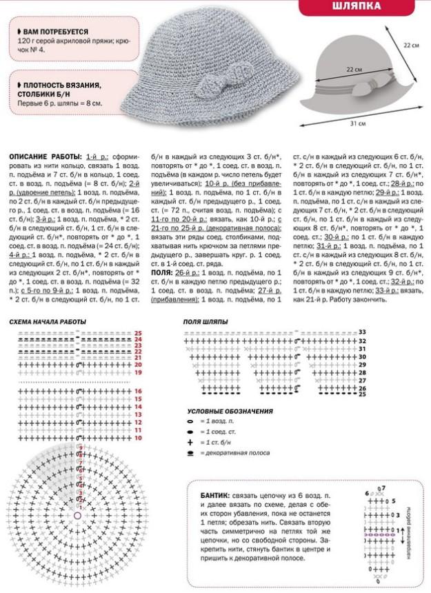 шляпки шапки вязаные спицами описание фото девушки