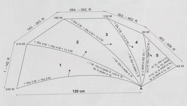 шаль орхидея спицами схема и описание