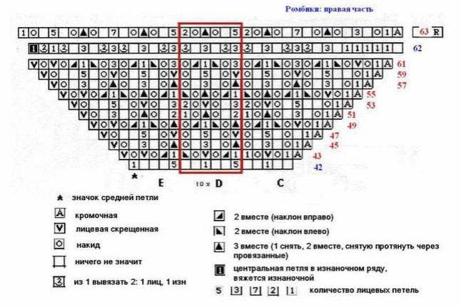 шаль энгельна схема и описание