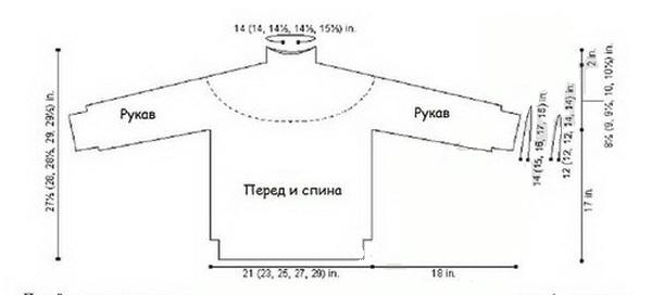 свитер с круглой жаккардовой кокеткой спицами